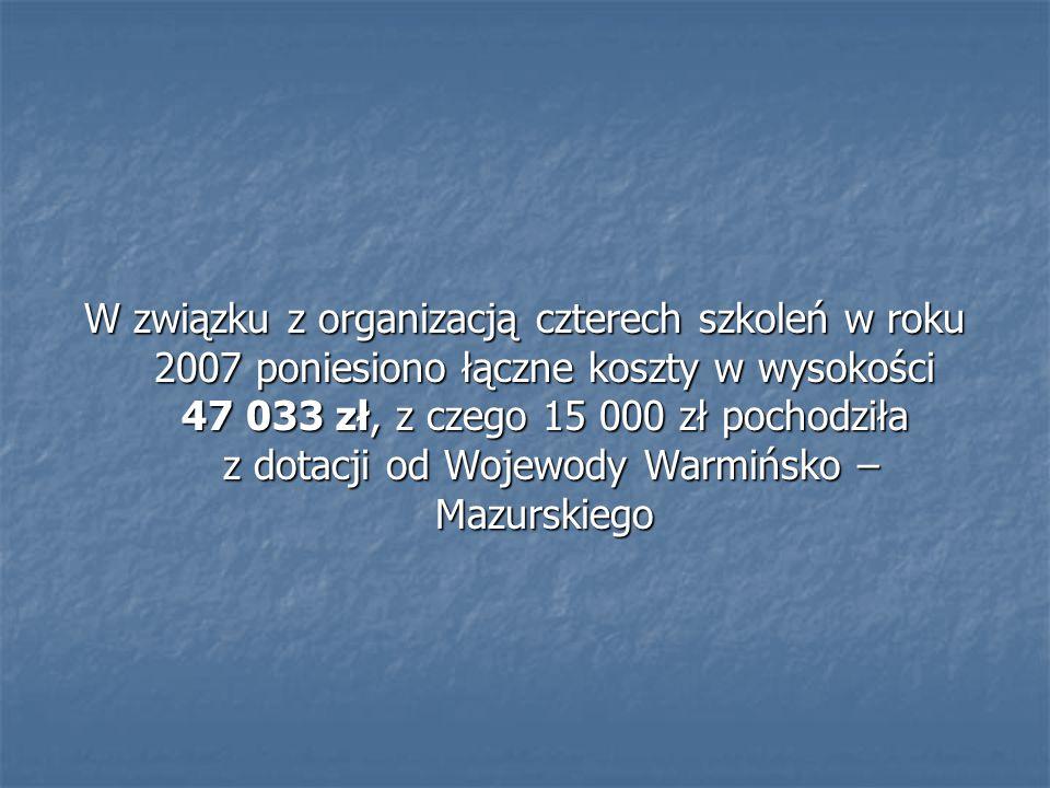 W związku z organizacją czterech szkoleń w roku 2007 poniesiono łączne koszty w wysokości 47 033 zł, z czego 15 000 zł pochodziła z dotacji od Wojewod