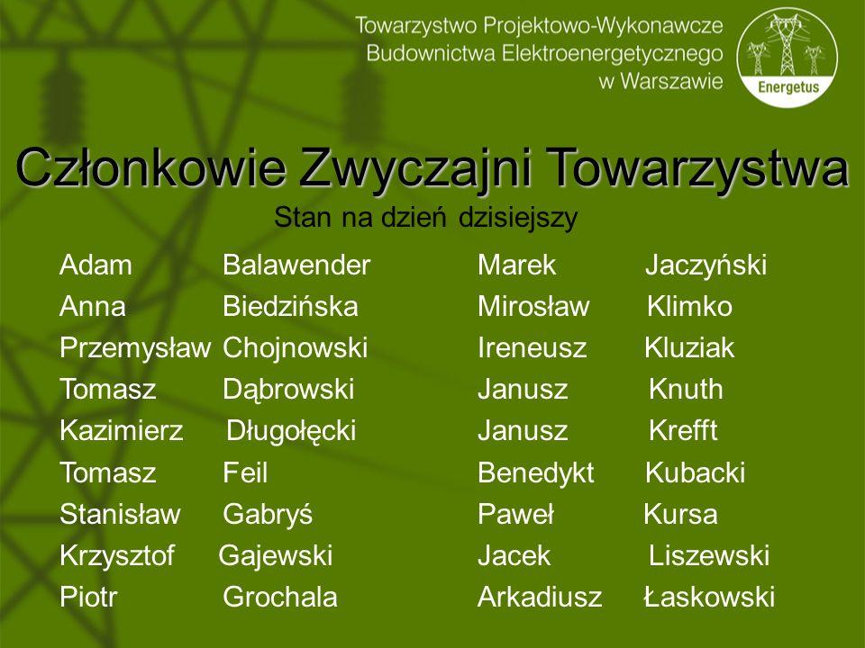 Członkowie Zwyczajni Towarzystwa Stan na dzień dzisiejszy Adam Balawender Anna Biedzińska Przemysław Chojnowski Tomasz Dąbrowski Kazimierz Długołęcki