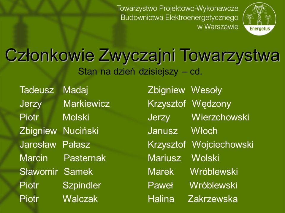 Członkowie Zwyczajni Towarzystwa Stan na dzień dzisiejszy – cd. Tadeusz Madaj Jerzy Markiewicz Piotr Molski Zbigniew Nuciński Jarosław Pałasz Marcin P