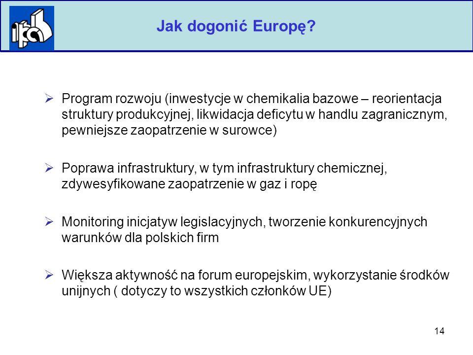 15 Polska Izba Przemysłu Chemicznego Wnioski - podsumowanie  Przemysł chemiczny UE 15 jest istotnym elementem gospodarki o korzystnym bilansie eksportowym  Na tle UE 15 nasz przemysł chemiczny odgrywa marginesową rolę, pomimo tego, że największy w UE 10  Pogłębiający się deficyt w handlu chemikaliami jest przesłanką do intensywnego rozwoju przemysłu chemicznego, ale w powiązaniu z Unią Europejską i z uwzględnieniem typowej ścieżki rozwoju  Ważnym kierunkiem rozwoju polskiej chemii jest rozbudowa infrastruktury w pełni powiązanej z resztą Unii Europejskiej  Niezbędna jest dalsza restrukturyzacja i konsolidacja polskiej chemii w celu uzyskania bardziej partnerskiej i konkurencyjnej pozycji  Potrzebne jest aktywniejsze wykorzystanie przez przemysł silnej pozycji polskiej chemii w nauce  Należy wypracować i silnie wykorzystywać sieć lobbingową w UE, między innymi celem pozyskiwania funduszy strukturalnych