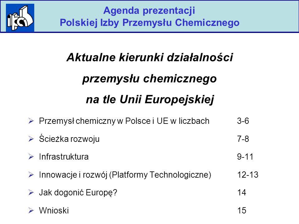 3 Polska Izba Przemysłu Chemicznego Przemysł chemiczny w liczbach: Wielkość sprzedaży w UE [mld EUR] Polska będąc największym krajem UE-10 generuje zaledwie 1,6% całej sprzedaży UE-25