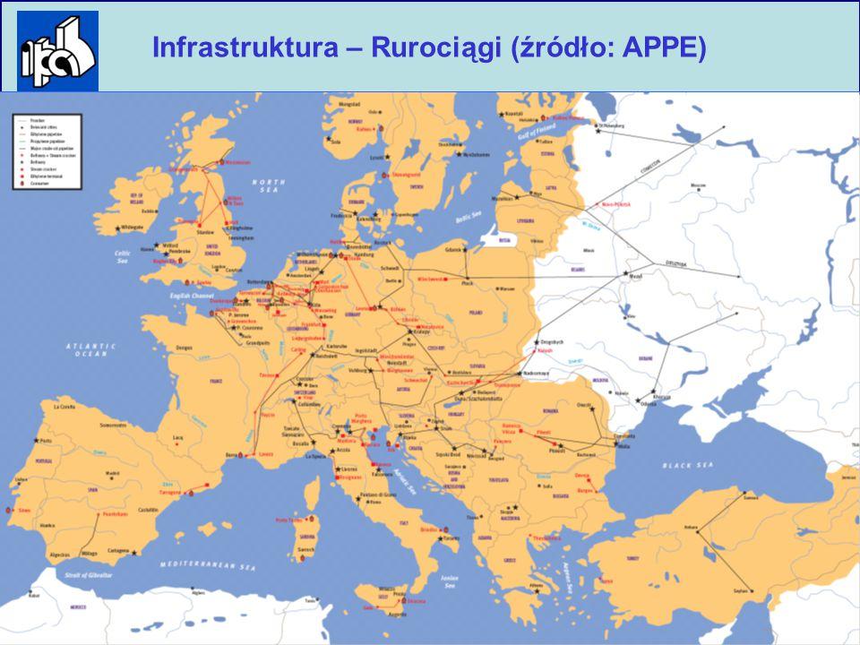 9 Polska Izba Przemysłu Chemicznego Infrastruktura – Rurociągi (źródło: APPE)