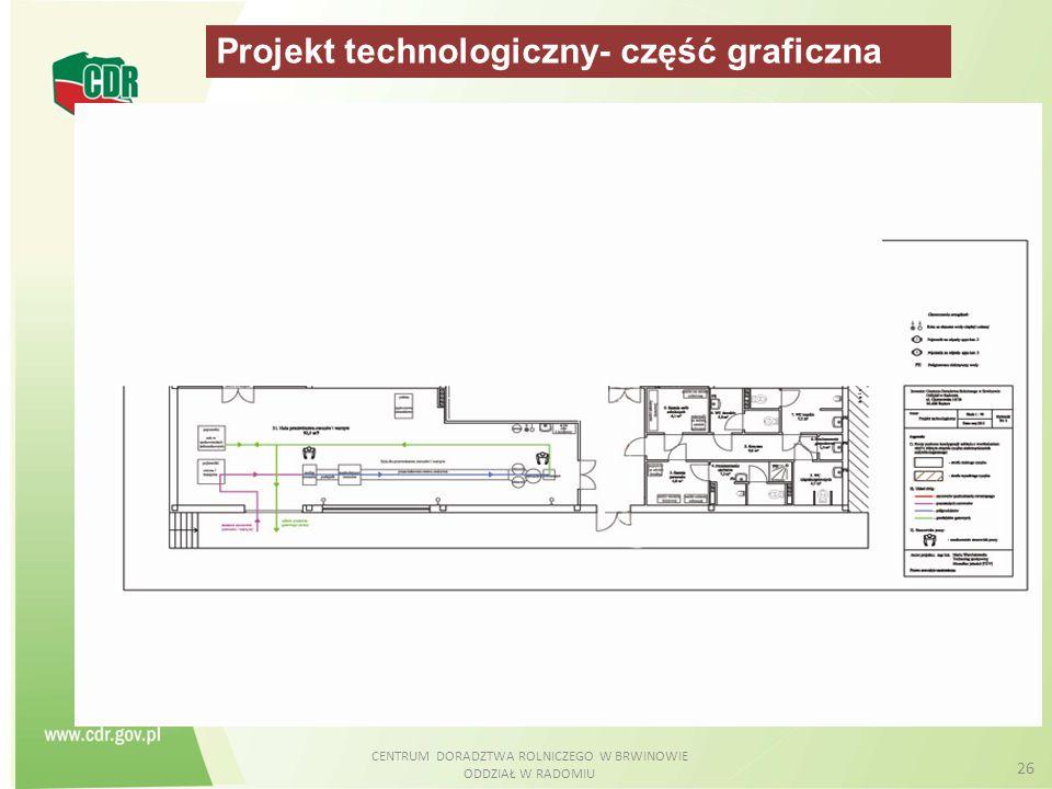 CENTRUM DORADZTWA ROLNICZEGO W BRWINOWIE ODDZIAŁ W RADOMIU 26 Projekt technologiczny- część graficzna