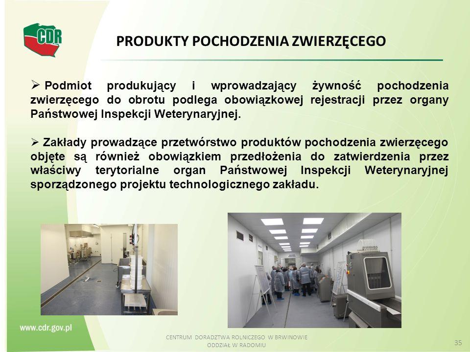 CENTRUM DORADZTWA ROLNICZEGO W BRWINOWIE ODDZIAŁ W RADOMIU 35 PRODUKTY POCHODZENIA ZWIERZĘCEGO  Podmiot produkujący i wprowadzający żywność pochodzen