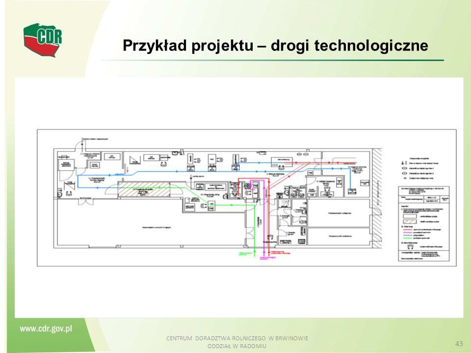 CENTRUM DORADZTWA ROLNICZEGO W BRWINOWIE ODDZIAŁ W RADOMIU 43 Przykład projektu – drogi technologiczne