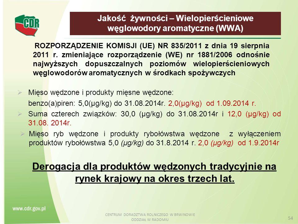 CENTRUM DORADZTWA ROLNICZEGO W BRWINOWIE ODDZIAŁ W RADOMIU 54 ROZPORZĄDZENIE KOMISJI (UE) NR 835/2011 z dnia 19 sierpnia 2011 r. zmieniające rozporząd