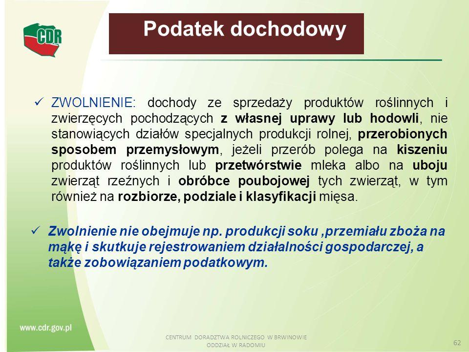 CENTRUM DORADZTWA ROLNICZEGO W BRWINOWIE ODDZIAŁ W RADOMIU 62 ZWOLNIENIE: dochody ze sprzedaży produktów roślinnych i zwierzęcych pochodzących z własn