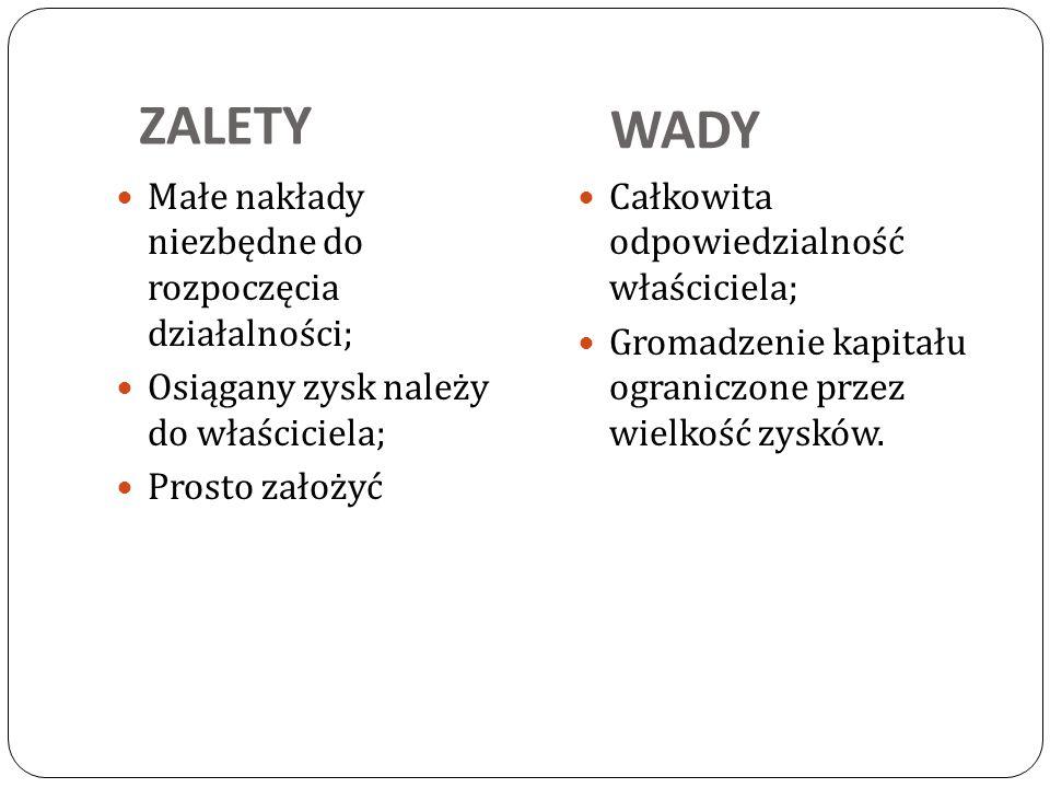 SPÓŁKA Z O.O.c.d.