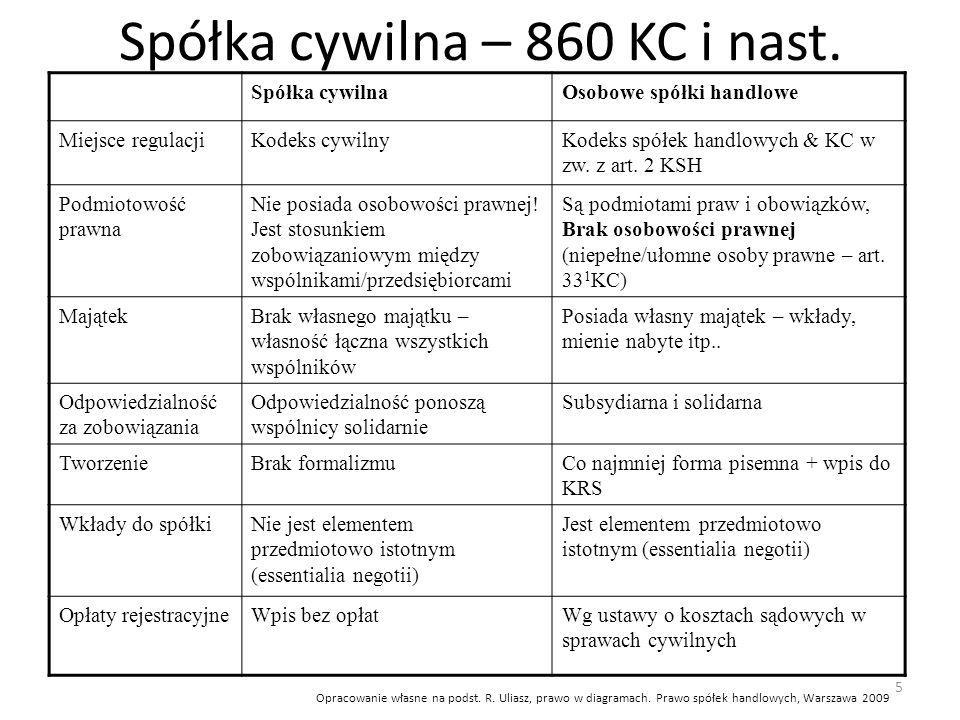 Spółka cywilna – 860 KC i nast. Spółka cywilnaOsobowe spółki handlowe Miejsce regulacjiKodeks cywilnyKodeks spółek handlowych & KC w zw. z art. 2 KSH