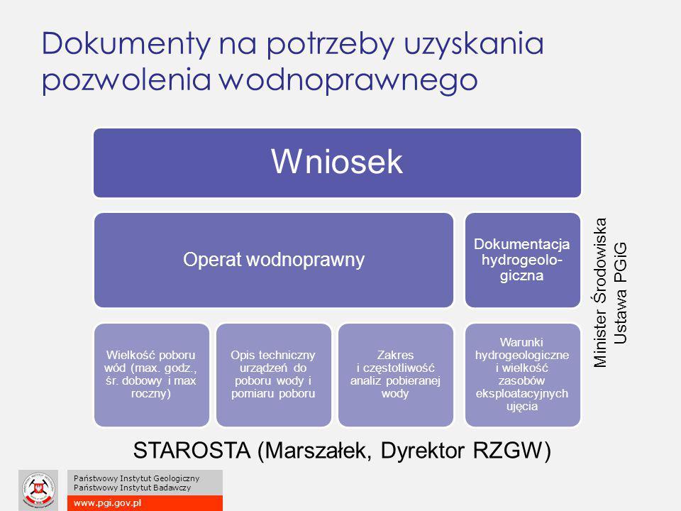 www.pgi.gov.pl Państwowy Instytut Geologiczny Państwowy Instytut Badawczy Dokumenty na potrzeby uzyskania pozwolenia wodnoprawnego Wniosek Operat wodnoprawny Wielkość poboru wód (max.