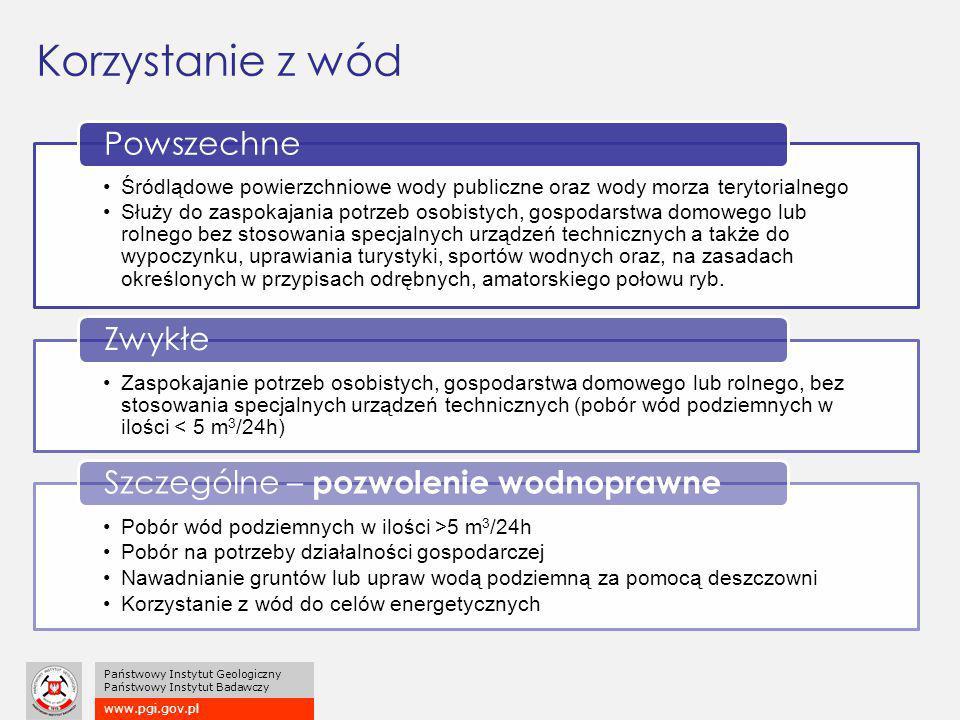 www.pgi.gov.pl Państwowy Instytut Geologiczny Państwowy Instytut Badawczy Korzystanie z wód Śródlądowe powierzchniowe wody publiczne oraz wody morza t