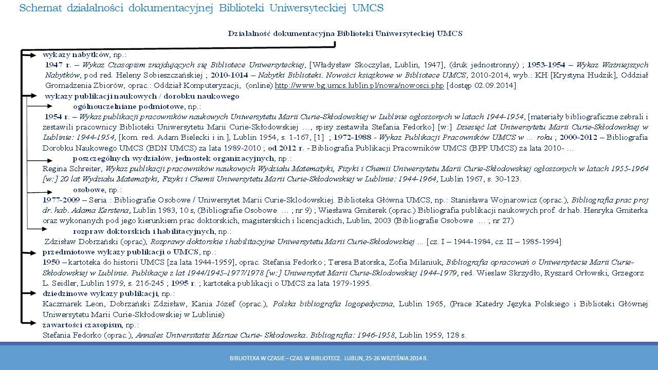 Bibliografia Publikacji Pracowników UMCS System informacyjno-wyszukiwawczy BIBLIOTEKA W CZASIE – CZAS W BIBLIOTECE.
