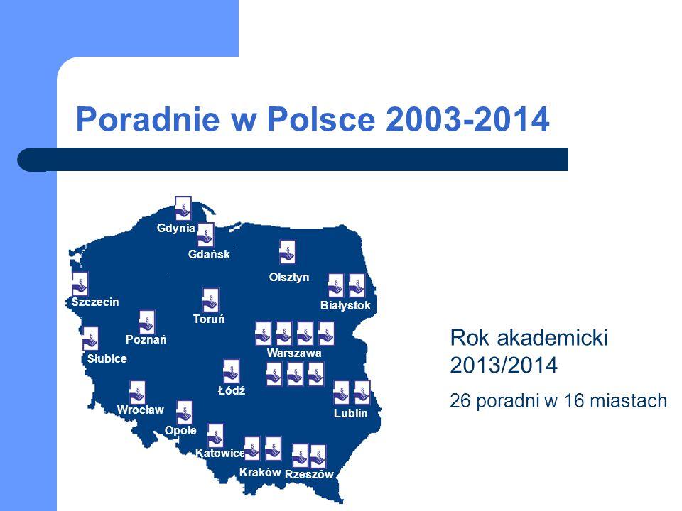 Rok akademicki 2013/2014 26 poradni w 16 miastach Białystok Warszawa Lublin Rzeszów Kraków Katowice Opole Wrocław Łódź Poznań Toruń Gdańsk Szczecin Sł