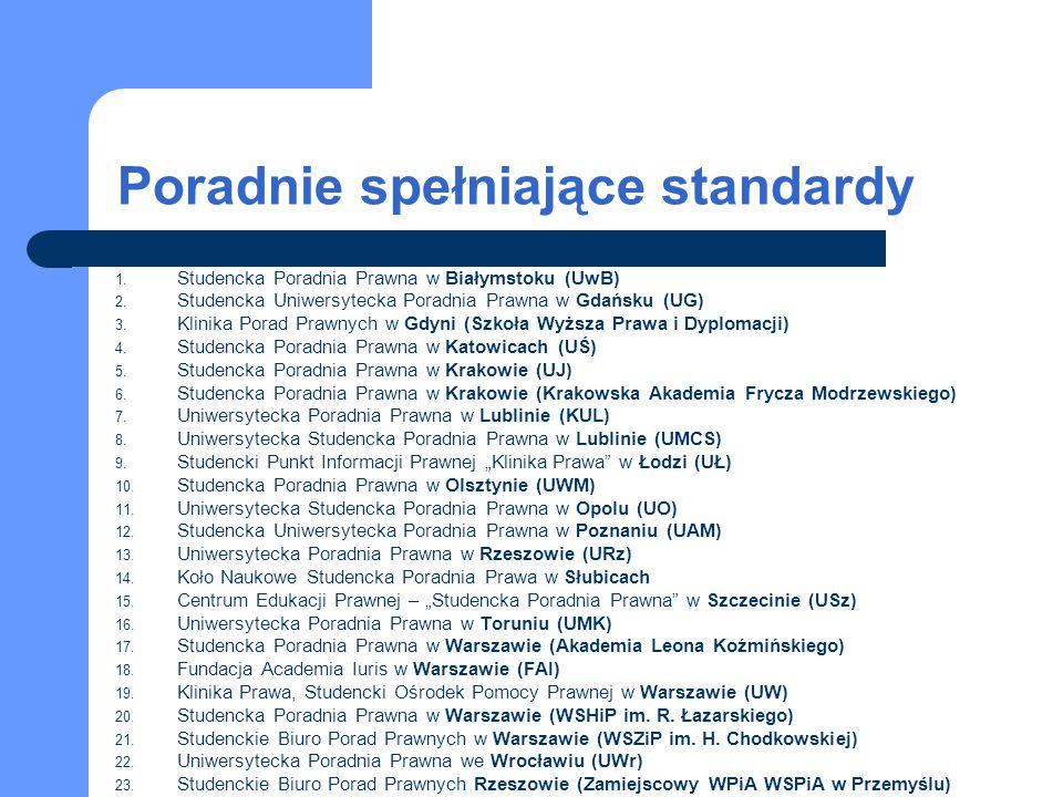 Poradnie spełniające standardy 1. Studencka Poradnia Prawna w Białymstoku (UwB) 2. Studencka Uniwersytecka Poradnia Prawna w Gdańsku (UG) 3. Klinika P
