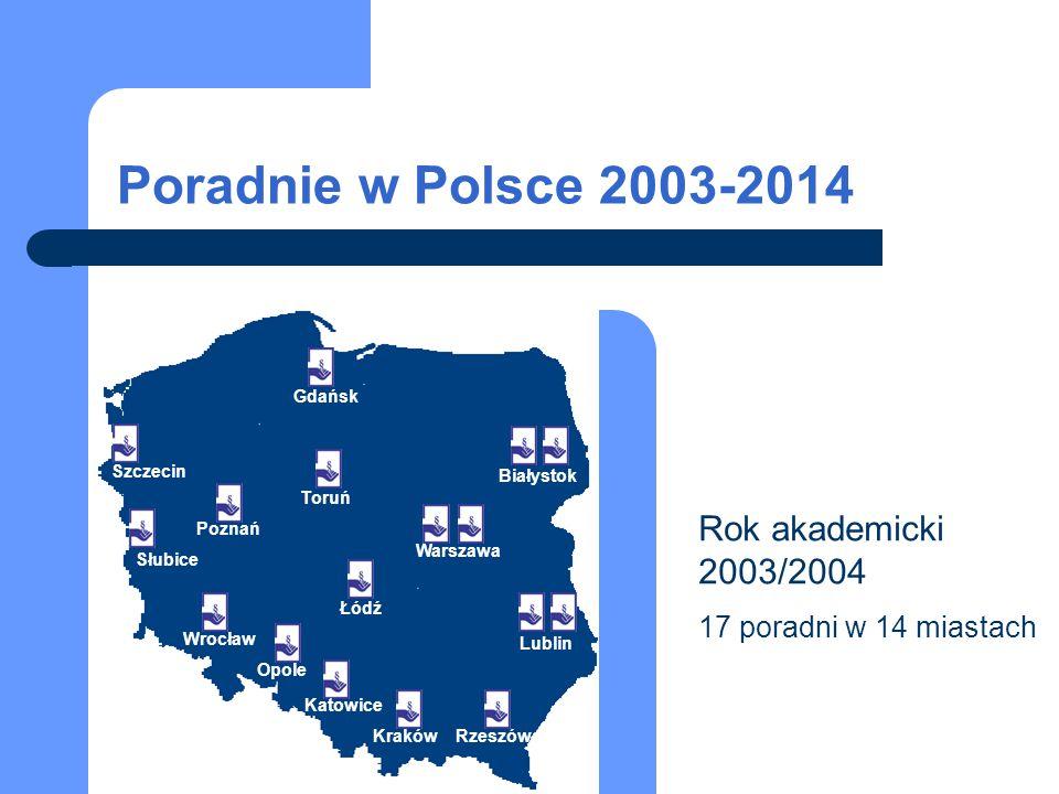 Białystok Warszawa Lublin RzeszówKraków Katowice Opole Wrocław Łódź Poznań Toruń Gdańsk Szczecin Słubice Rok akademicki 2003/2004 17 poradni w 14 mias