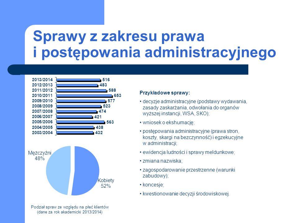 Sprawy z zakresu prawa i postępowania administracyjnego Przykładowe sprawy: decyzje administracyjne (podstawy wydawania, zasady zaskarżania, odwołania