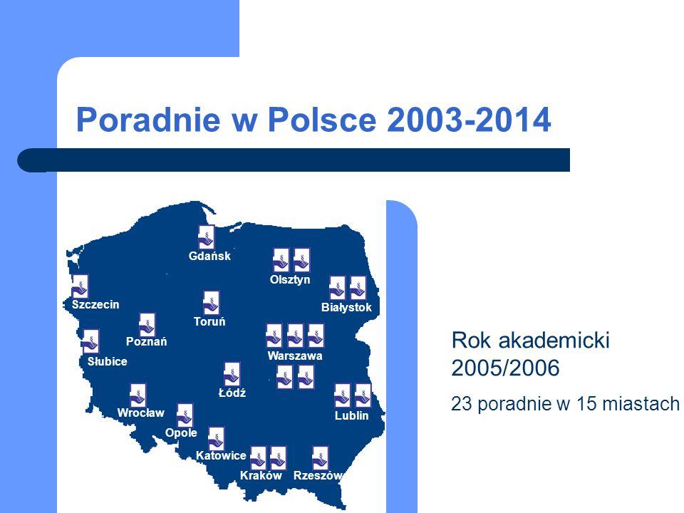 Rok akademicki 2005/2006 23 poradnie w 15 miastach Białystok Warszawa Lublin RzeszówKraków Katowice Opole Wrocław Łódź Poznań Toruń Gdańsk Szczecin Sł