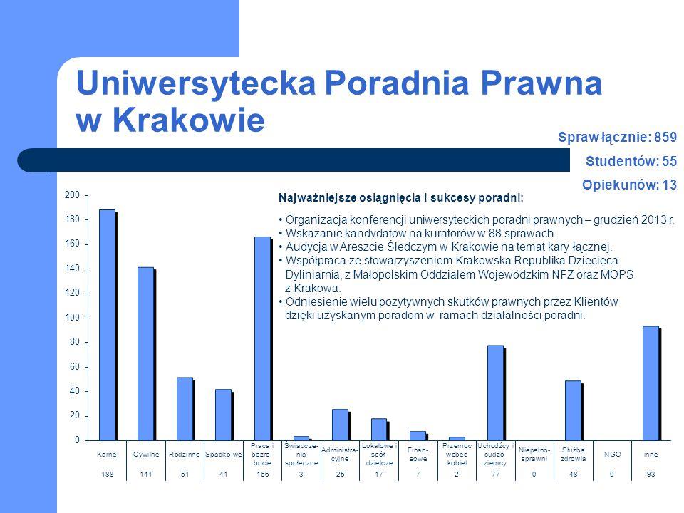 Uniwersytecka Poradnia Prawna w Krakowie Najważniejsze osiągnięcia i sukcesy poradni: Organizacja konferencji uniwersyteckich poradni prawnych – grudz