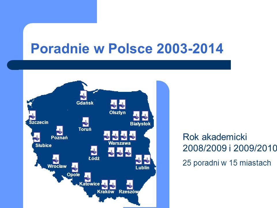 Rok akademicki 2008/2009 i 2009/2010 25 poradni w 15 miastach Białystok Warszawa Lublin RzeszówKraków Katowice Opole Wrocław Łódź Poznań Toruń Gdańsk