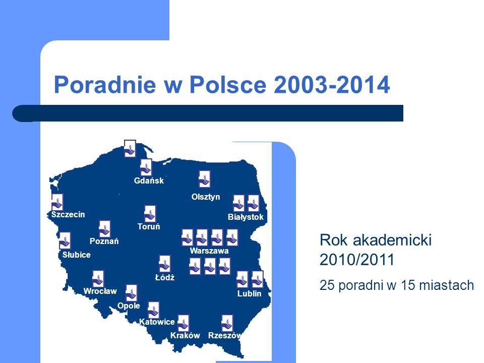 Rok akademicki 2011/2012 25 poradni w 16 miastach Białystok Warszawa Lublin RzeszówKraków Katowice Opole Wrocław Łódź Poznań Toruń Gdańsk Szczecin Słubice Olsztyn Gdynia Poradnie w Polsce 2003-2014