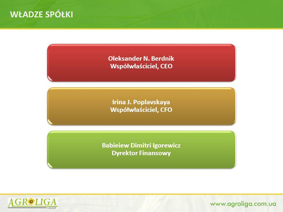 PODSUMOWANIE Głównym obszarem działalności Grupy Agroliga jest produkcja oleju słonecznikowego, produkcja zbóż, hodowla bydła mlecznego produkująca mleko i mięso W skład Grupy Agroliga wchodzi pięć spółek ukraińskich oraz jedna holdingowa z siedzibą na Cyprze Spółka planuje debiut na rynku NewConnect jeszcze w 2010 roku, następnie chce wejść do prestiżowego indeksu NCLead i do końca 2012 przenieść się na rynek regulowany Możliwa inwestycja w spółkę na etapie istotnego przyśpieszenia rozwoju firmy