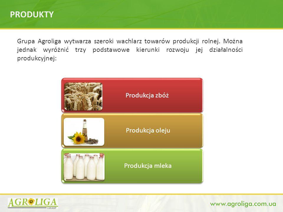 STRUKTURA PRZYCHODÓW Na przestrzeni lat 2009-2014 Grupa Agroliga planuje zwiększyć przychody ze sprzedaży mleka, mięsa i oleju słonecznikowego o co najmniej 6,5 razy Wzrost przychodów ww.