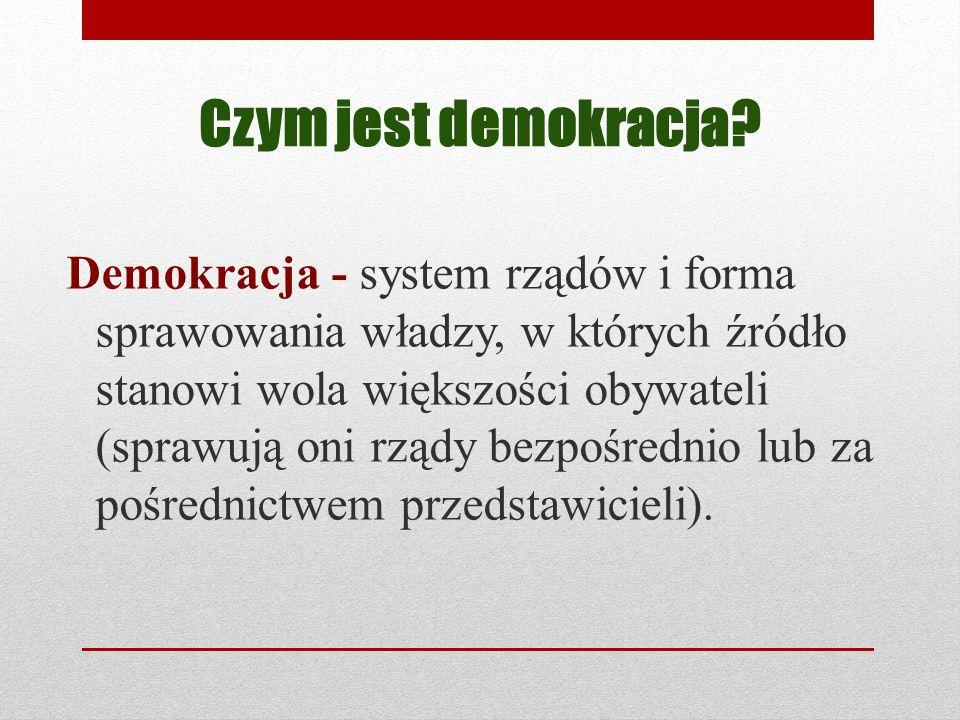 Czym jest demokracja.