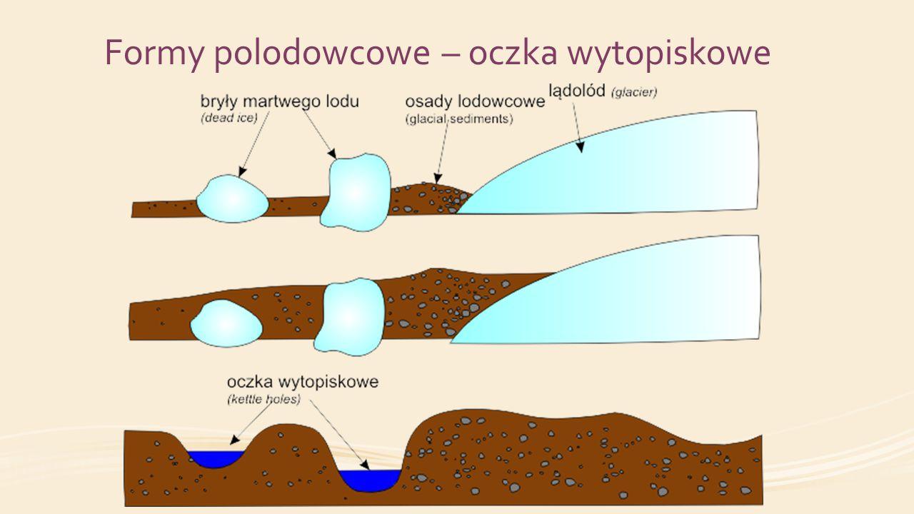 Formy polodowcowe – oczka wytopiskowe