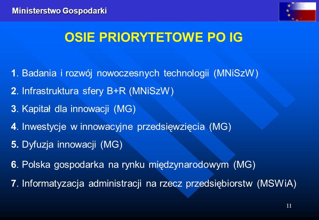 Ministerstwo Gospodarki 11 OSIE PRIORYTETOWE PO IG 2.