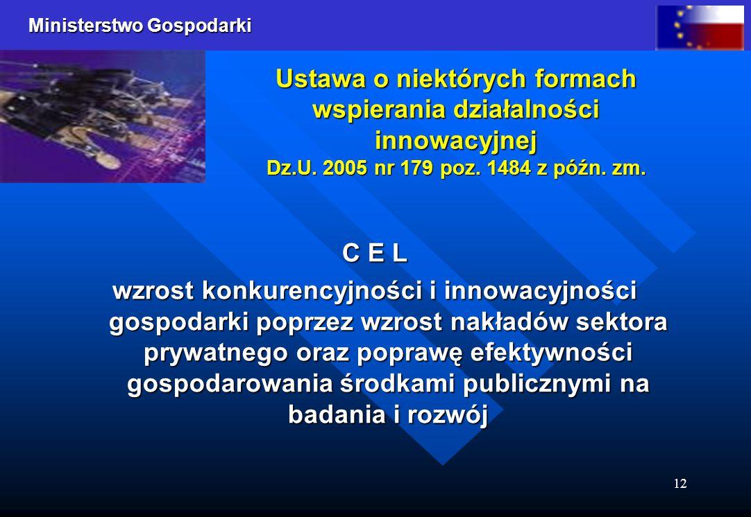 Ministerstwo Gospodarki 12 Ustawa o niektórych formach wspierania działalności innowacyjnej Dz.U.