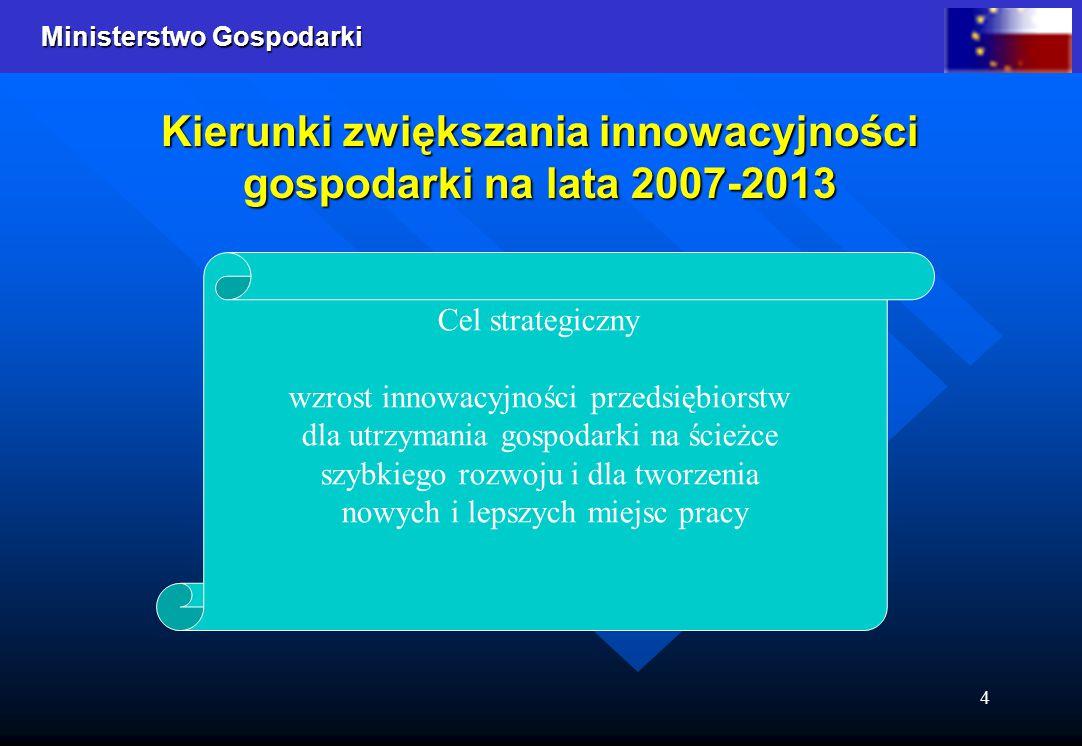 4 Kierunki zwiększania innowacyjności gospodarki na lata 2007-2013 Cel strategiczny wzrost innowacyjności przedsiębiorstw dla utrzymania gospodarki na ścieżce szybkiego rozwoju i dla tworzenia nowych i lepszych miejsc pracy