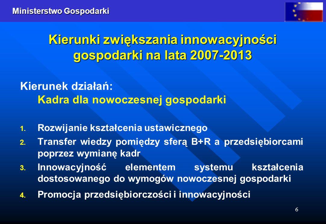 Ministerstwo Gospodarki 6 Kierunki zwiększania innowacyjności gospodarki na lata 2007-2013 Kierunek działań: Kadra dla nowoczesnej gospodarki 1.