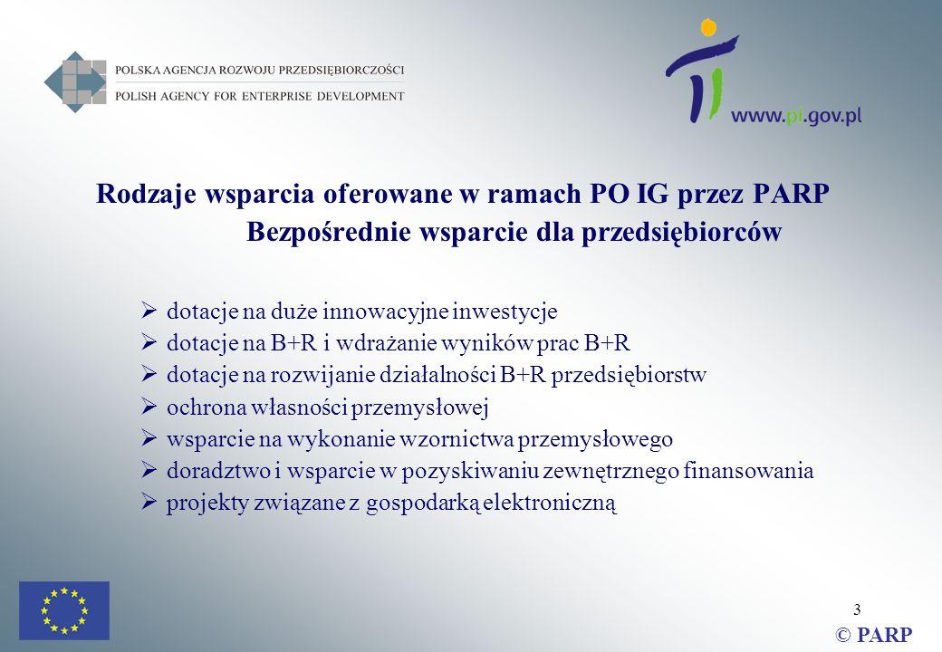 3 Rodzaje wsparcia oferowane w ramach PO IG przez PARP Bezpośrednie wsparcie dla przedsiębiorców  dotacje na duże innowacyjne inwestycje  dotacje na B+R i wdrażanie wyników prac B+R  dotacje na rozwijanie działalności B+R przedsiębiorstw  ochrona własności przemysłowej  wsparcie na wykonanie wzornictwa przemysłowego  doradztwo i wsparcie w pozyskiwaniu zewnętrznego finansowania  projekty związane z gospodarką elektroniczną © PARP