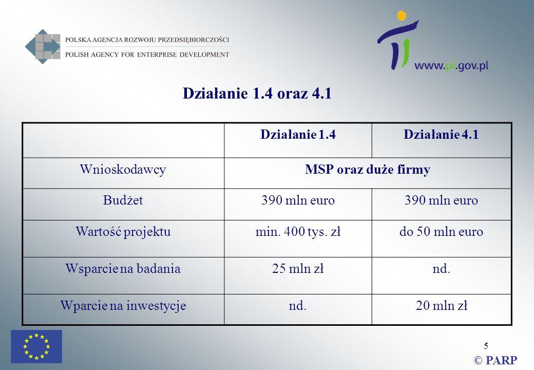 5 Działanie 1.4 oraz 4.1 Działanie 1.4Działanie 4.1 WnioskodawcyMSP oraz duże firmy Budżet390 mln euro Wartość projektumin.