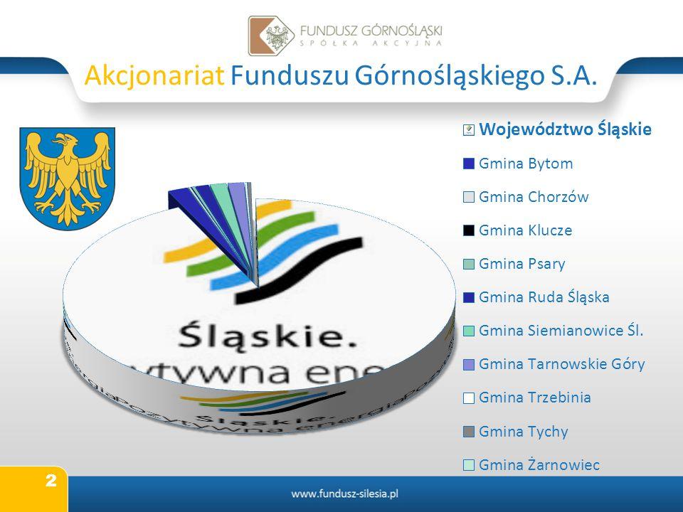 2 Akcjonariat Funduszu Górnośląskiego S.A.