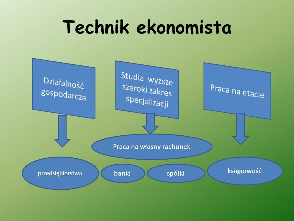 Technik ekonomista przedsiębiorstwa bankispółki księgowość Praca na własny rachunek