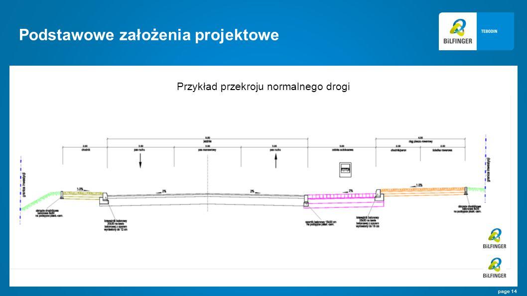 Podstawowe założenia projektowe Przykład przekroju normalnego drogi page 14