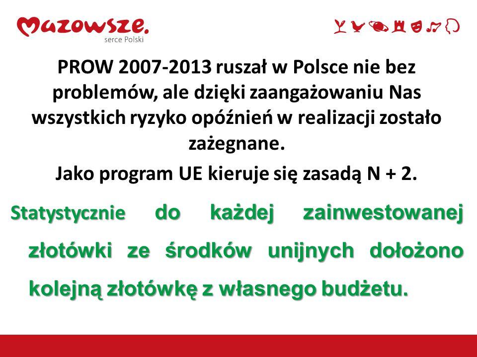 PROW 2007-2013 ruszał w Polsce nie bez problemów, ale dzięki zaangażowaniu Nas wszystkich ryzyko opóźnień w realizacji zostało zażegnane.