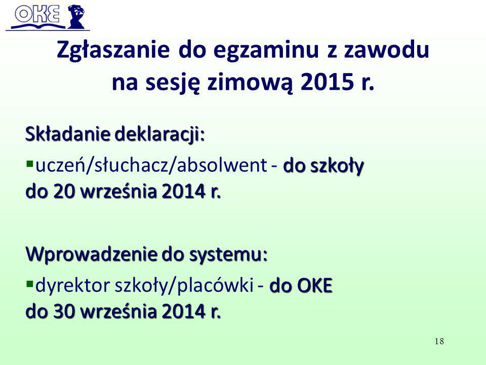 Zgłaszanie do egzaminu z zawodu na sesję zimową 2015 r. Składanie deklaracji: do szkoły do 20 września 2014 r.  uczeń/słuchacz/absolwent - do szkoły
