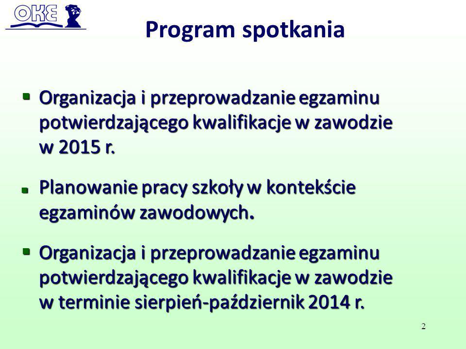 Program spotkania  Organizacja i przeprowadzanie egzaminu potwierdzającego kwalifikacje w zawodzie w 2015 r. Planowanie pracy szkoły w kontekście egz