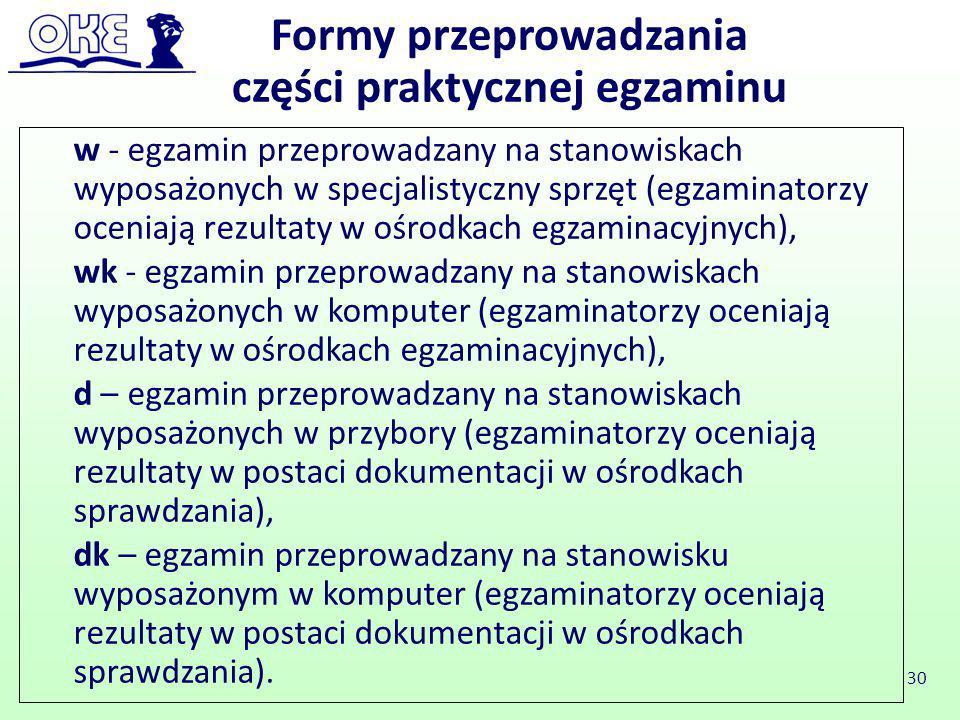 Formy przeprowadzania części praktycznej egzaminu w - egzamin przeprowadzany na stanowiskach wyposażonych w specjalistyczny sprzęt (egzaminatorzy ocen