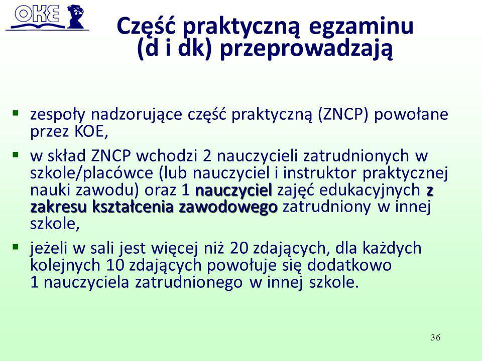  zespoły nadzorujące część praktyczną (ZNCP) powołane przez KOE, nauczycielz zakresu kształcenia zawodowego  w skład ZNCP wchodzi 2 nauczycieli zatr