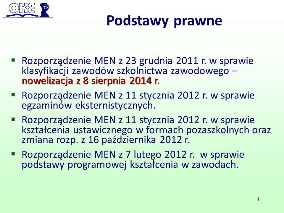 Podstawy prawne nowelizacja z 8 sierpnia 2014 r.  Rozporządzenie MEN z 23 grudnia 2011 r. w sprawie klasyfikacji zawodów szkolnictwa zawodowego – now