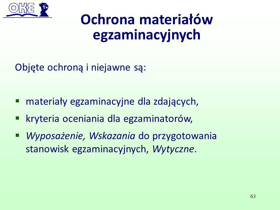 Ochrona materiałów egzaminacyjnych Objęte ochroną i niejawne są:  materiały egzaminacyjne dla zdających,  kryteria oceniania dla egzaminatorów,  Wy