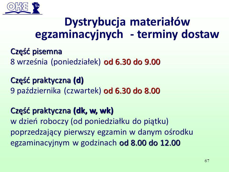 Dystrybucja materiałów egzaminacyjnych - terminy dostaw Część pisemna od 6.30 do 9.00 8 września (poniedziałek) od 6.30 do 9.00 Część praktyczna (d) o