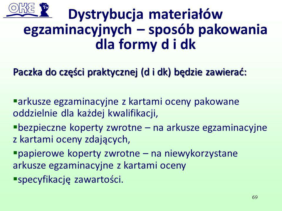 Dystrybucja materiałów egzaminacyjnych – sposób pakowania dla formy d i dk Paczka do części praktycznej (d i dk) będzie zawierać:  arkusze egzaminacy