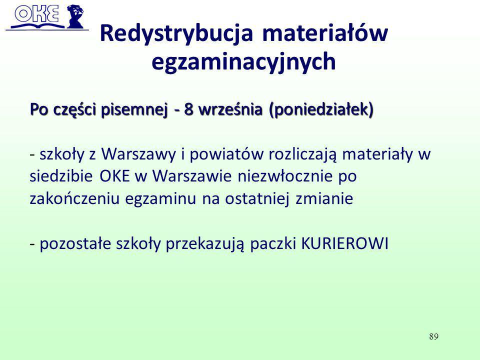 Redystrybucja materiałów egzaminacyjnych Po części pisemnej - 8 września (poniedziałek) - szkoły z Warszawy i powiatów rozliczają materiały w siedzibi