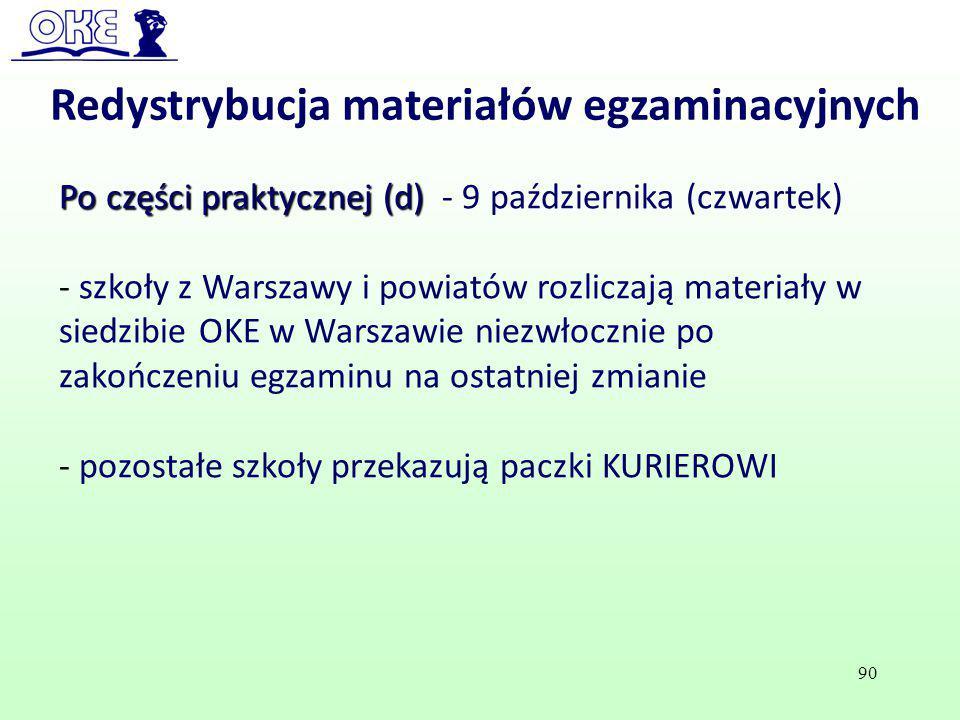 Redystrybucja materiałów egzaminacyjnych Po części praktycznej (d) Po części praktycznej (d) - 9 października (czwartek) - szkoły z Warszawy i powiató