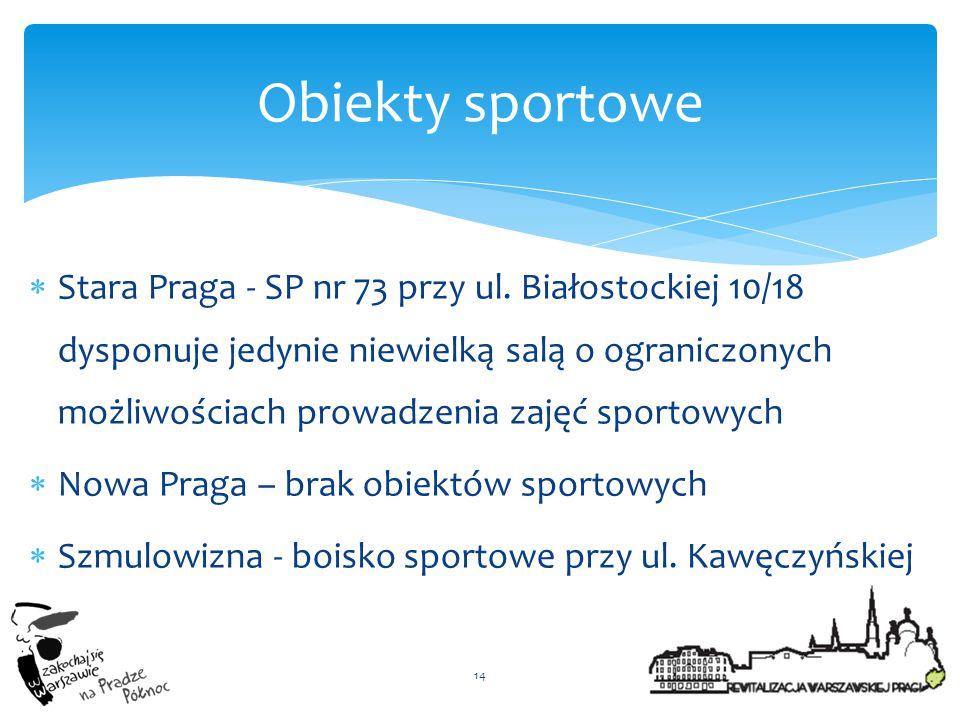  Stara Praga - SP nr 73 przy ul. Białostockiej 10/18 dysponuje jedynie niewielką salą o ograniczonych możliwościach prowadzenia zajęć sportowych  No