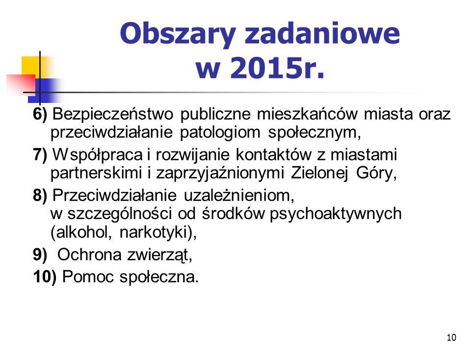 10 Obszary zadaniowe w 2015r. 6) Bezpieczeństwo publiczne mieszkańców miasta oraz przeciwdziałanie patologiom społecznym, 7) Współpraca i rozwijanie k